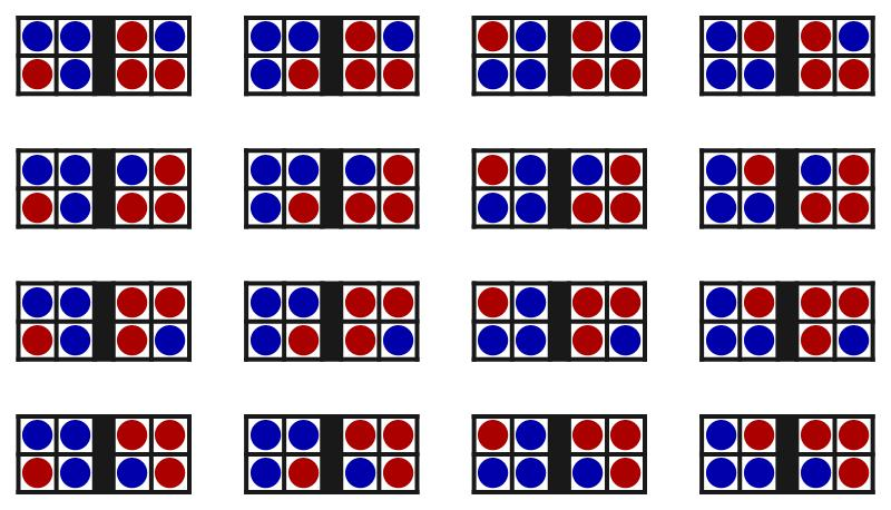configuraties ballenbak