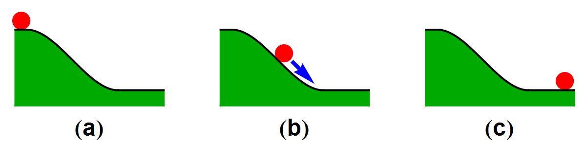 bal rolt van heuvel