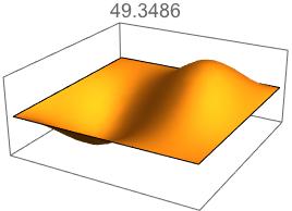 De tweede eigentrilling van een vierkante trommel