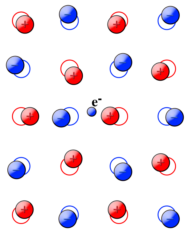 Een elektron in een ionisch kristal