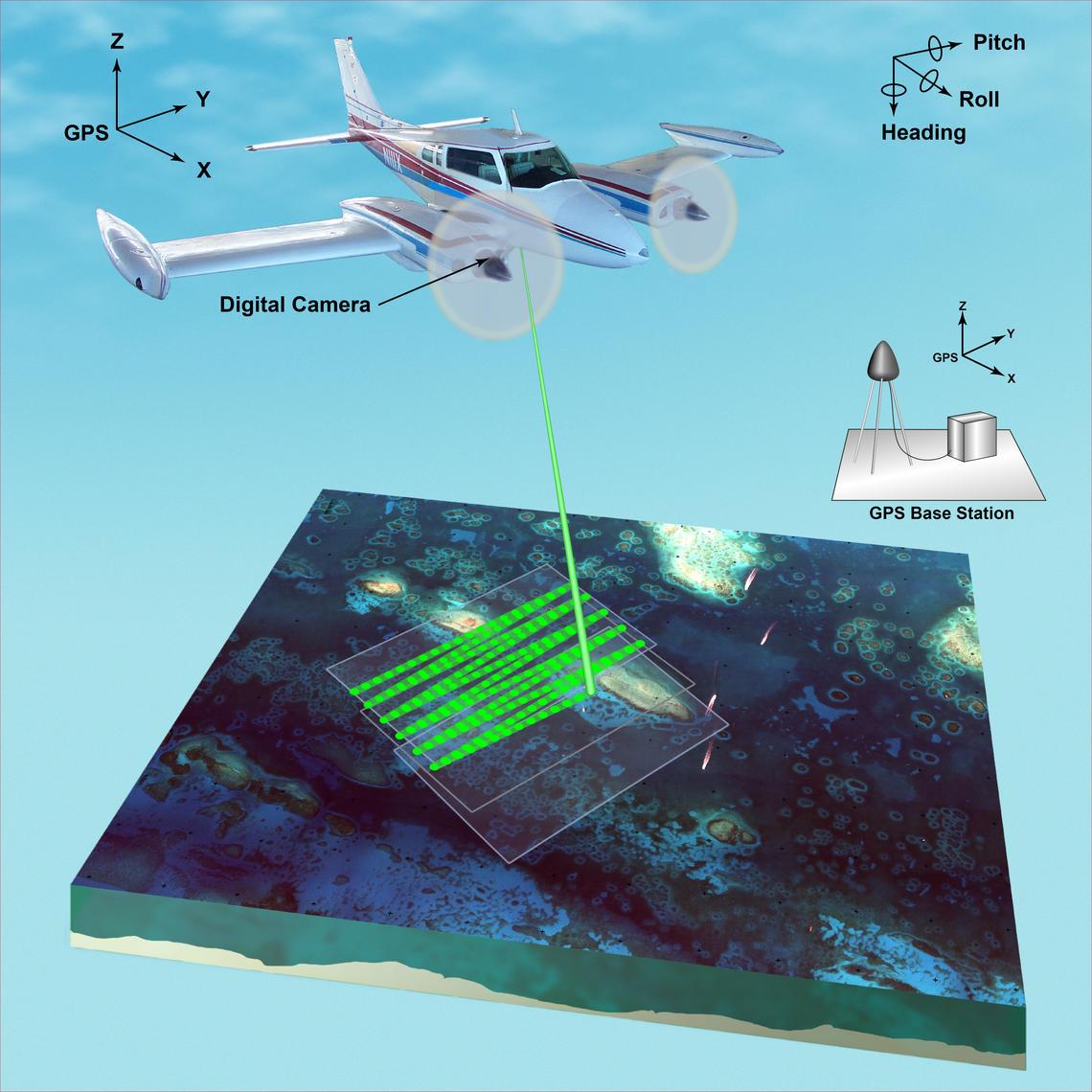 Een vliegtuig met LiDARsysteem