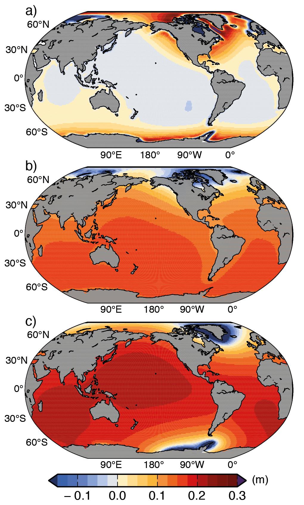 IPCC zeespiegel opbouw