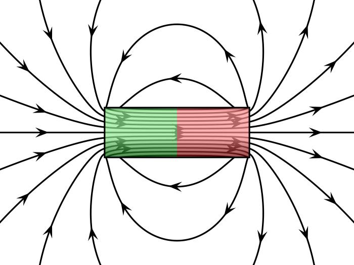 Een staafmagneet